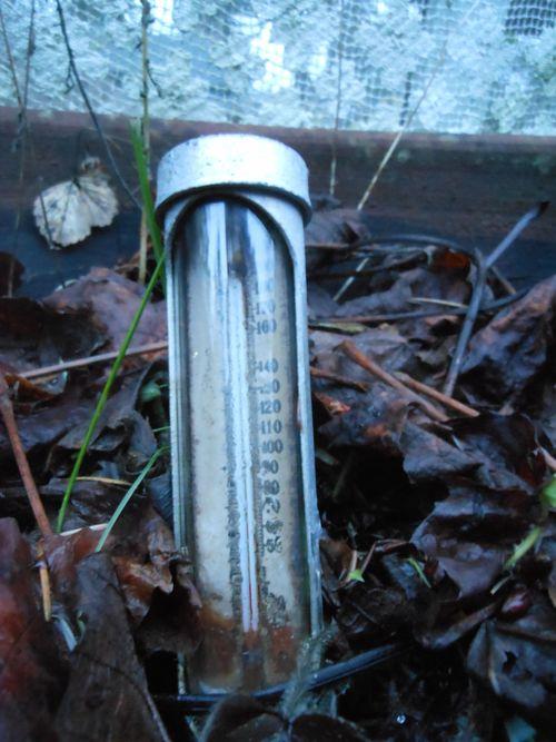 Soil temp