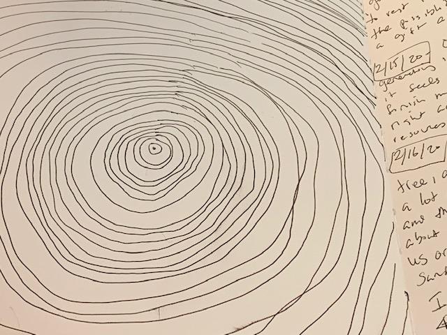Circles like tree rings